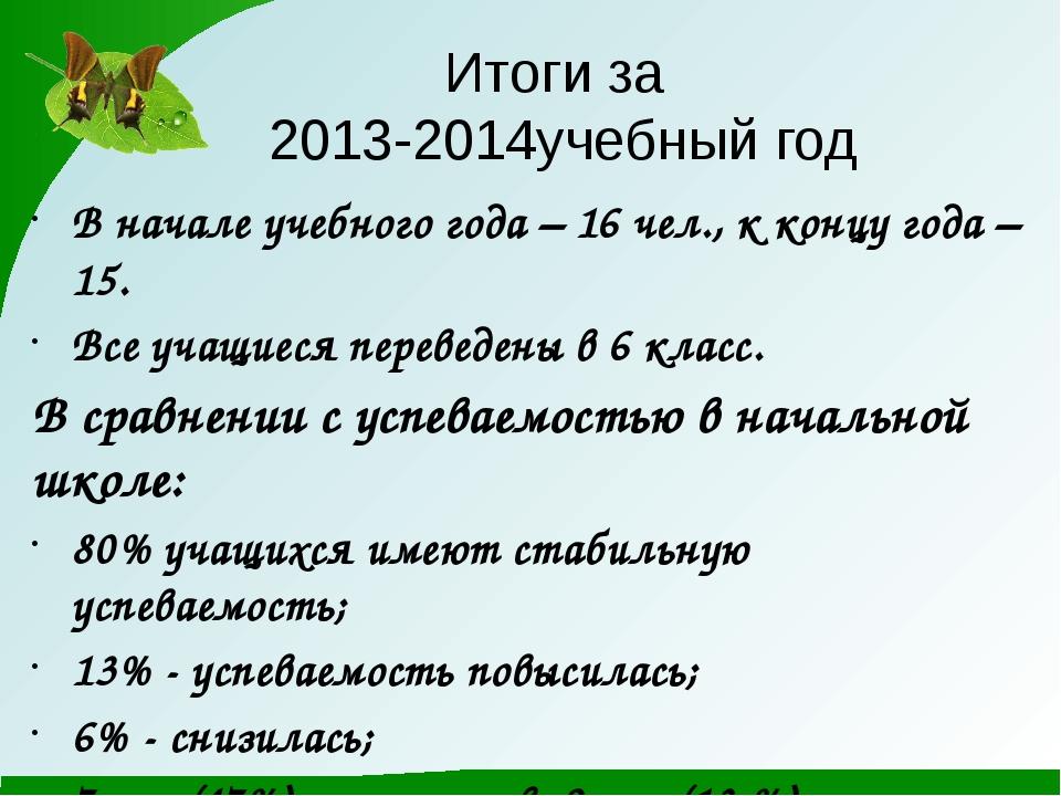 Итоги за 2013-2014учебный год В начале учебного года – 16 чел., к концу года...