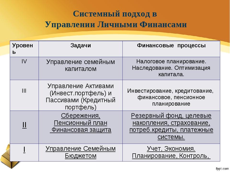 Системный подход в Управлении Личными Финансами УровеньЗадачиФинансовые про...