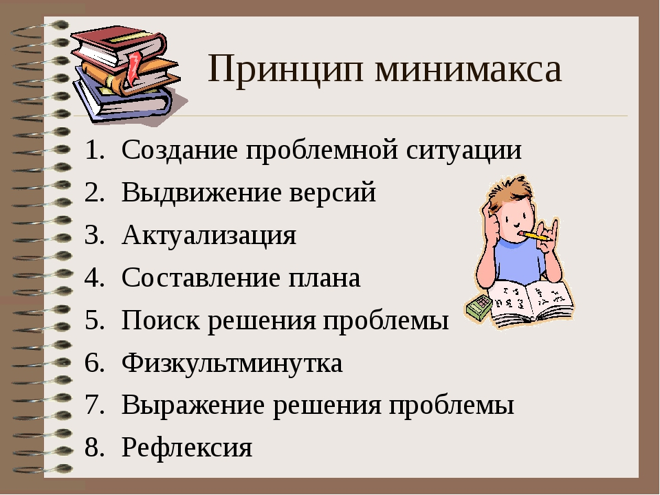 Принцип минимакса Создание проблемной ситуации Выдвижение версий Актуализация...