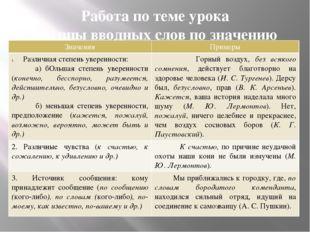 Работа по теме урока Группы вводных слов по значению Значения Примеры Различн