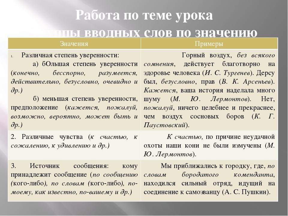 Работа по теме урока Группы вводных слов по значению Значения Примеры Различн...