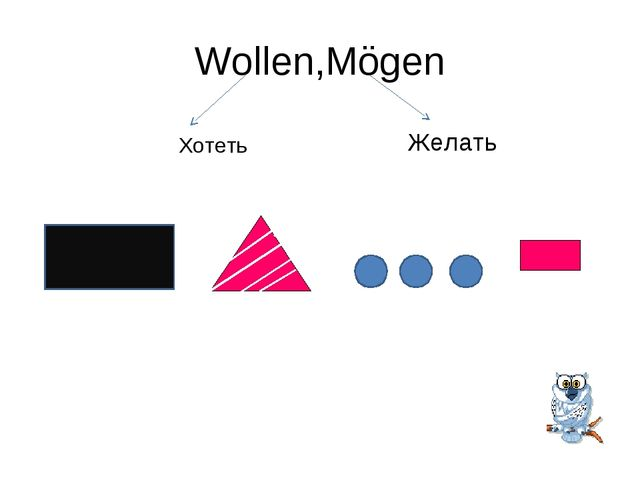 Wollen,Mögen Хотеть Желать