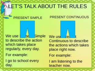 LET'S TALK ABOUT THE RULES We use Present Simple to describe the action which