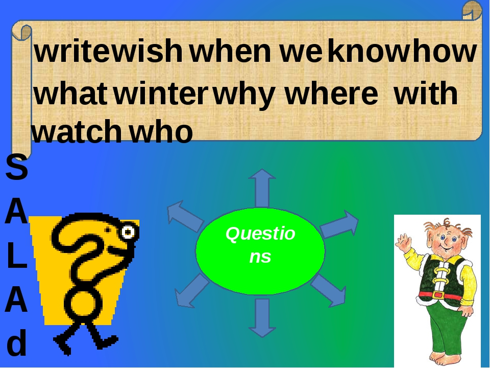 Questions write wish when we know how what winter why where with watch who S...