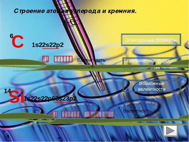 Электронные формулы Графическая формула (внешний уровень) 1s22s22p2 1s22s22p6...