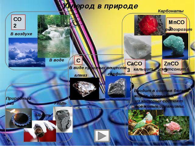 Углерод в природе CaCO3 ZnCO3 MnCO3 C CO2 В воздухе В воде Карбонаты В виде п...