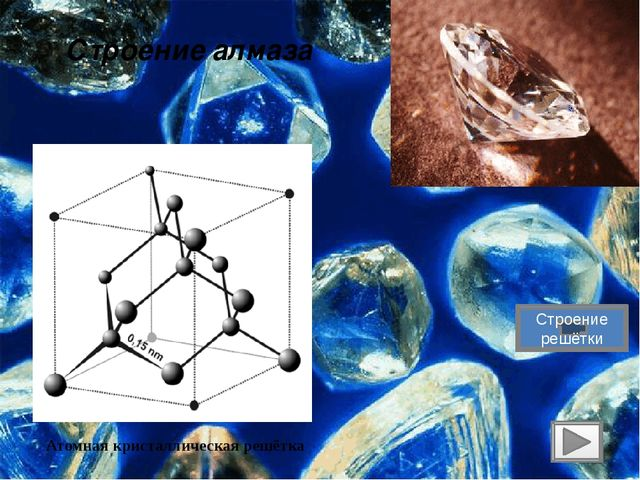 Применение алмаза и графита Где могут использоваться алмаз и графит? На чём о...