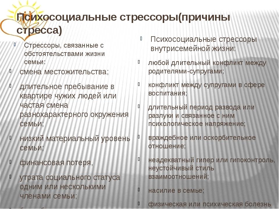 Психосоциальные стрессоры(причины стресса) Стрессоры, связанные с обстоятельс...