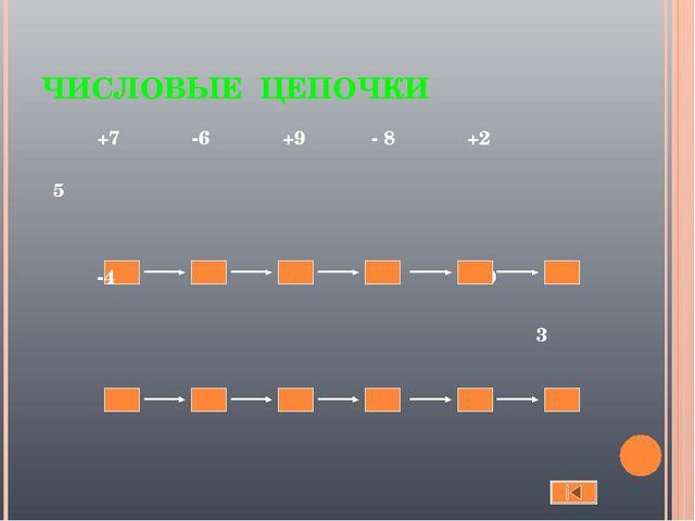 ЧИСЛОВЫЕ ЦЕПОЧКИ +7 -6 +9 - 8 +2 5 -4 · 6 -5 +8 : 9 3