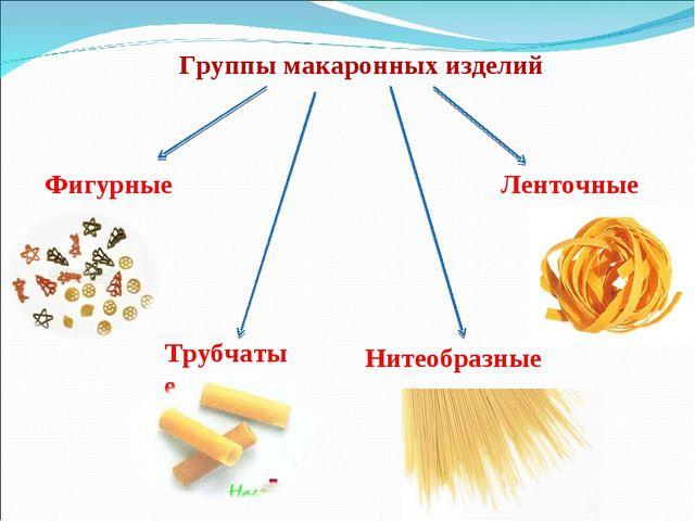 Группы макаронных изделий Фигурные Ленточные Трубчатые Нитеобразные