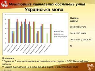 Моніторинг навчальних досягнень учнів Українська мова Примітки: * Оцінка за 3