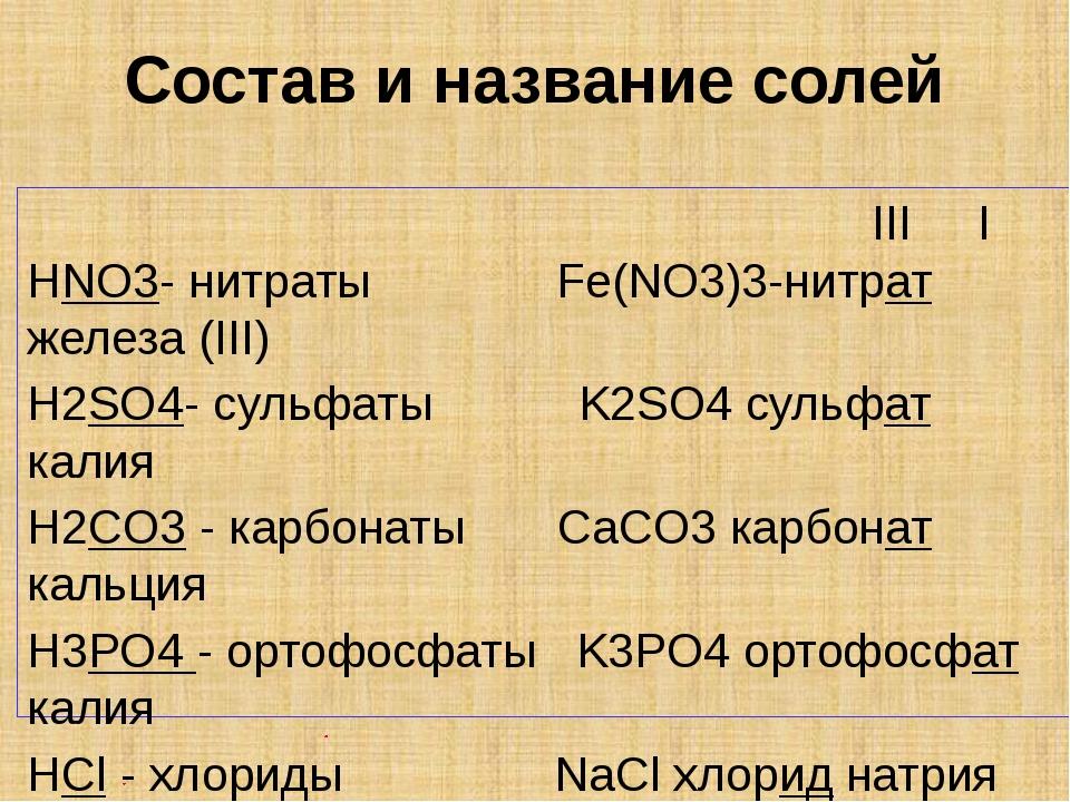 Состав и название солей III I HNO3- нитраты Fe(NO3)3-нитрат железа (III) H2SO...