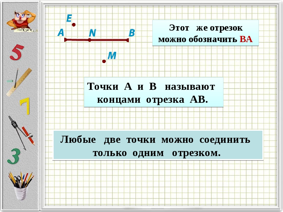 Этот  же отрезок можно обозначитьВА ТочкиАиВ называют концами от...