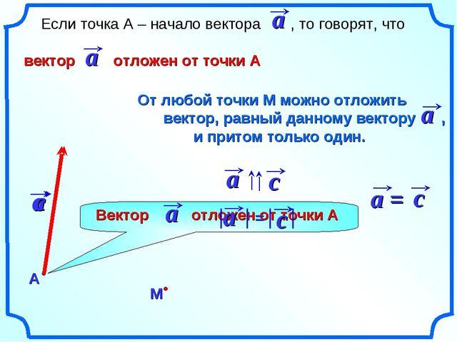 Если точка А – начало вектора , то говорят, что вектор отложен от точки А
