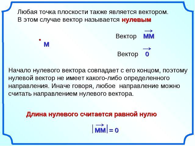 Любая точка плоскости также является вектором. В этом случае вектор называет...