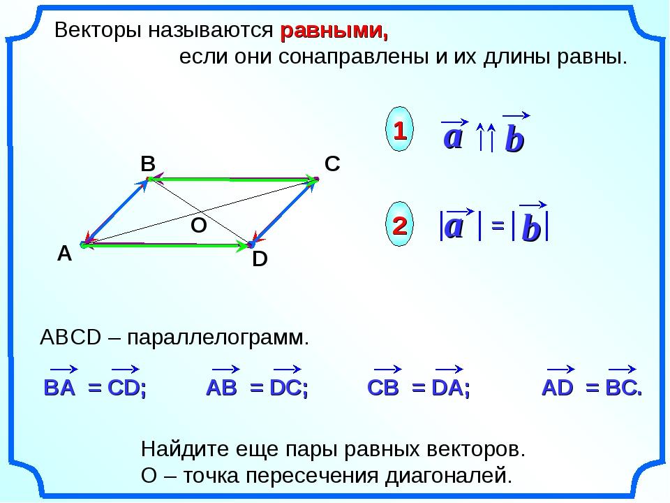 Векторы называются равными, если они сонаправлены и их длины равны. 1 2 Найд...