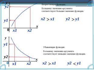 y x 0 y2 Убывающая функция. Большему значению аргумента соответствует меньшее