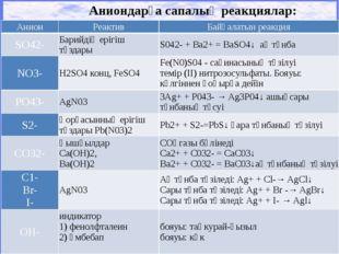 Аниондарға сапалық реакциялар: Анион Реактив Байқалатын реакция SO42- Барийд