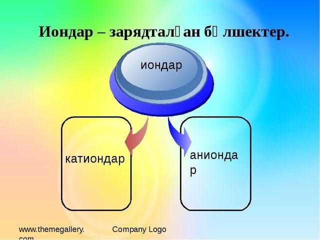 www.themegallery.com Company Logo катиондар иондар аниондар Иондар – зарядтал...