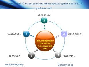 www.themegallery.com Company Logo Заседания МО естественно-математического ци