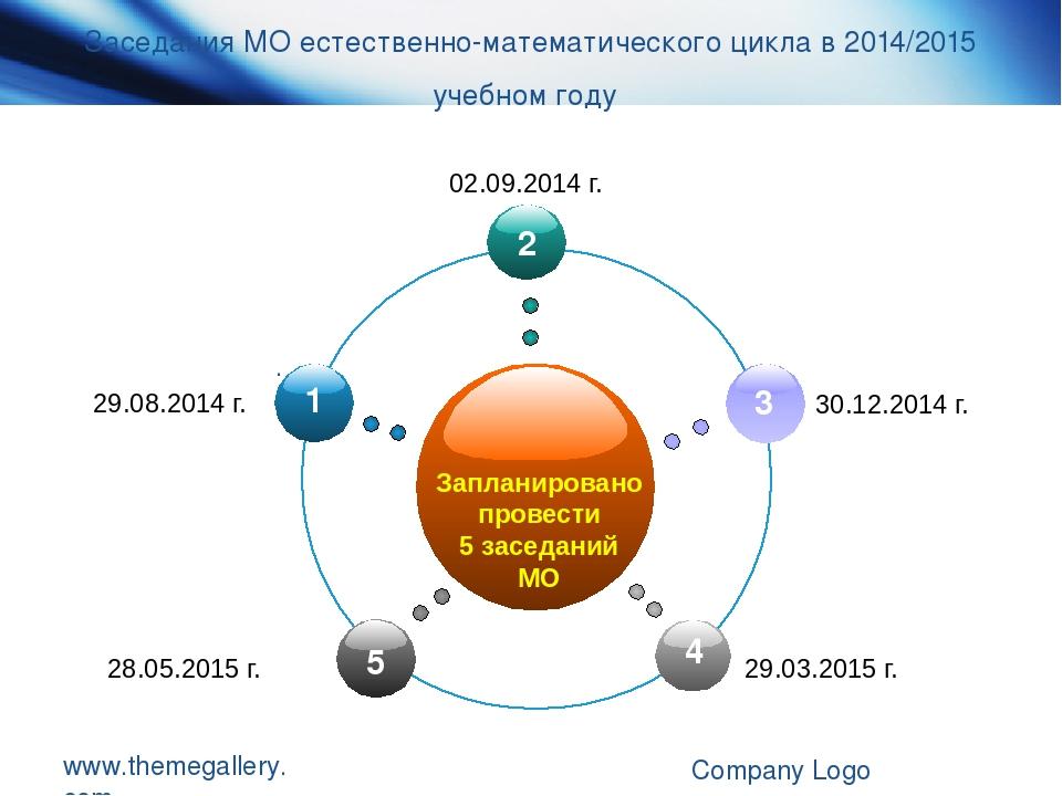 www.themegallery.com Company Logo Заседания МО естественно-математического ци...
