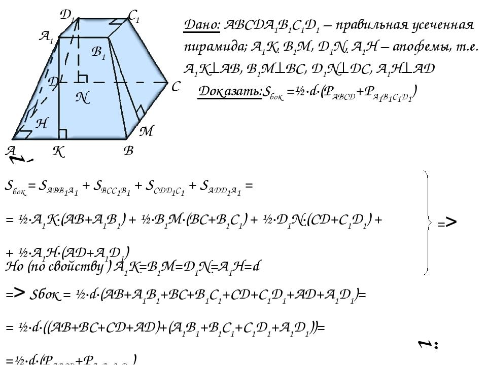 Дано: ABCDA1B1C1D1 – правильная усеченная пирамида; А1К, В1М, D1N, A1H – апоф...