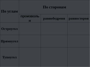 По углам По сторонам произвольн равнобедренн равносторон Остроугол Прямоугол