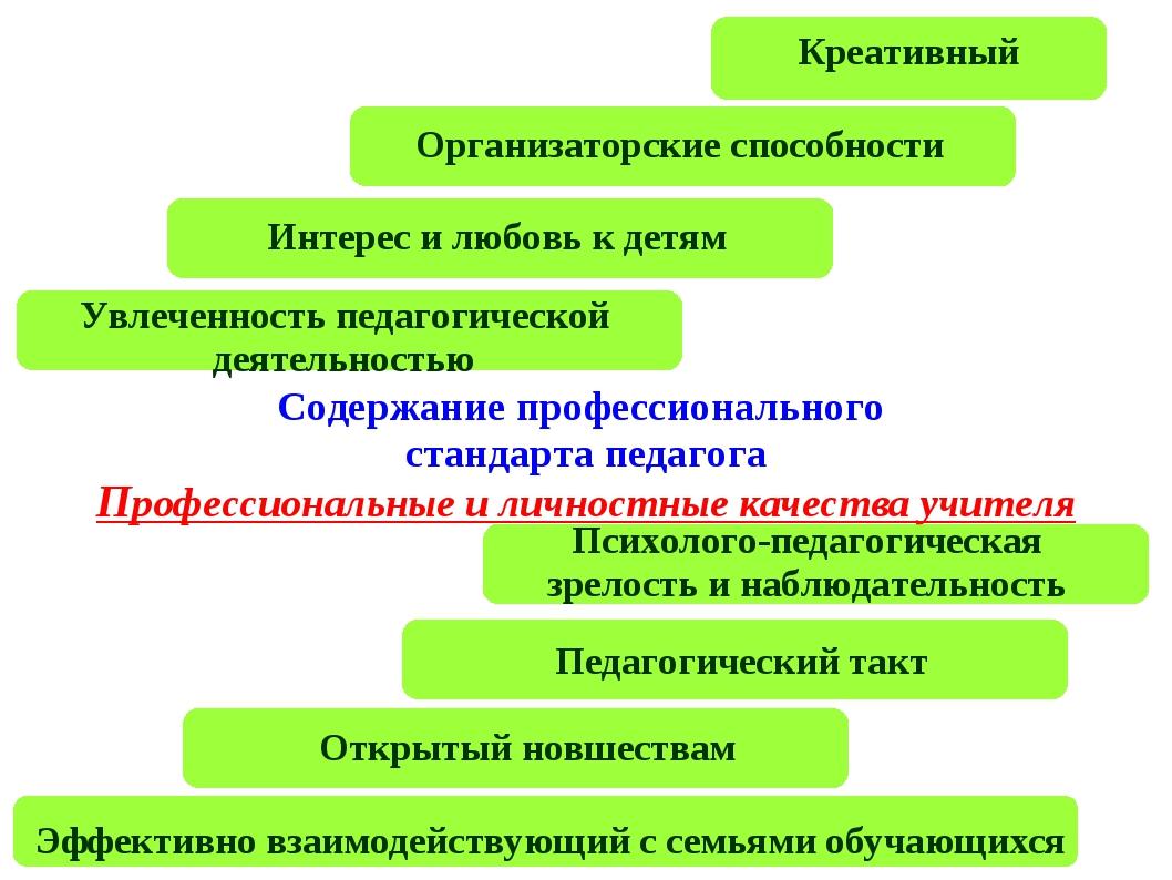 Содержание профессионального стандарта педагога Профессиональные и личностные...