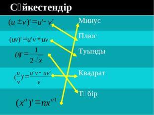 Сәйкестендір Минус Плюс Туынды Квадрат Түбір