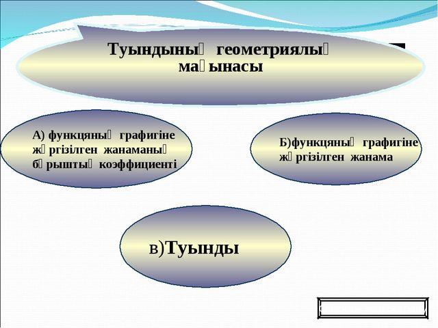 в)Туынды Б)функцяның графигіне жүргізілген жанама А) функцяның графигіне жүрг...