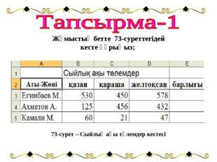 Жұмыстық бетте 73-суреттегідей кесте құрыңыз; 73-сурет – Сыйлық ақы төлемдер