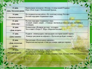 13 день День МосквоведенияВиртуальная экскурсия «Москва-столица нашей Родины