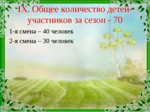 IX. Общее количество детей-участников за сезон - 70 1-я смена – 40 человек 2-