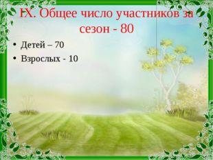 IX. Общее число участников за сезон - 80 Детей – 70 Взрослых - 10