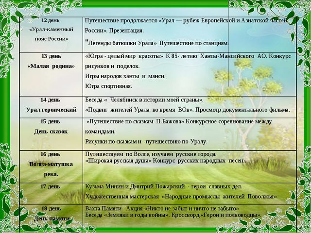 12 день «Урал-каменный пояс России»Путешествие продолжается «Урал— рубеж Ев...