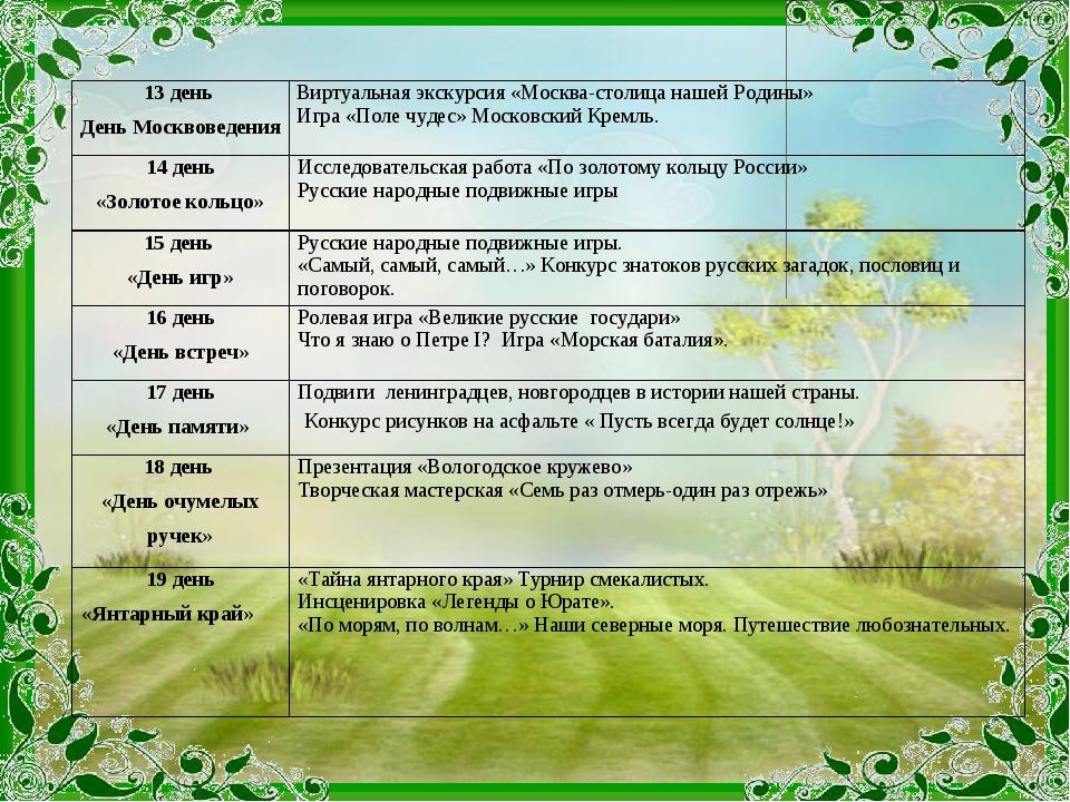 13 день День МосквоведенияВиртуальная экскурсия «Москва-столица нашей Родины...