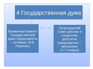 4 Государственная дума Временный комитет Государственной думы (председатель