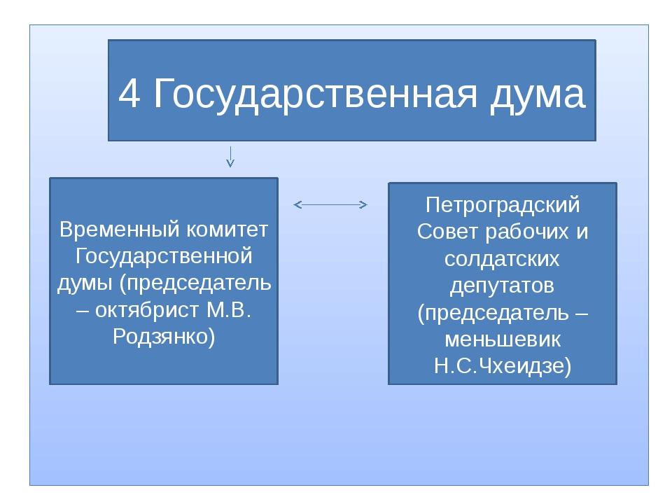 4 Государственная дума Временный комитет Государственной думы (председатель...