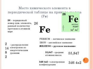 Место химического элемента в периодической таблице на примере железа (Fe) Fe