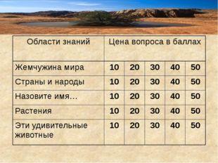 Жемчужина мира 20 Какой из интересных обитателей Байкала является переселенце