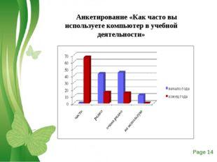 Анкетирование «Как часто вы используете компьютер в учебной деятельности» Fre