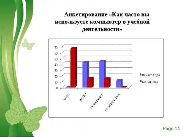 Анкетирование «Как часто вы используете компьютер в учебной деятельности» Fre...