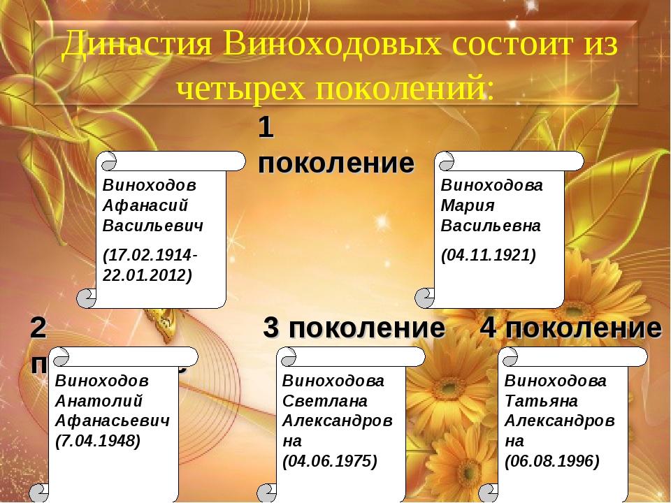Виноходов Афанасий Васильевич (17.02.1914-22.01.2012) Виноходова Мария Василь...