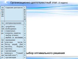 Слайды 12 - 15 Выбор оптимального решения Организационно-деятельностный этап.