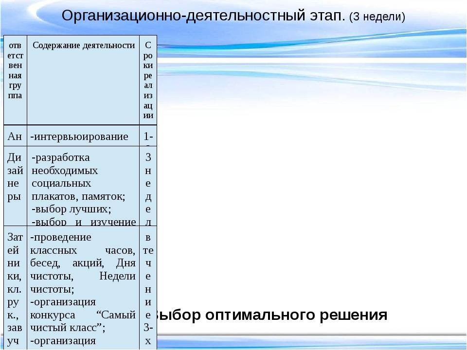 Слайды 12 - 15 Выбор оптимального решения Организационно-деятельностный этап....