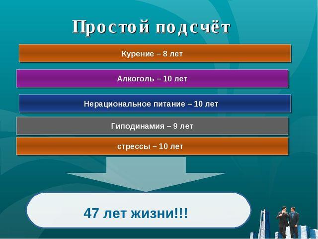 Простой подсчёт Алкоголь – 10 лет Курение – 8 лет 47 лет жизни!!! Нерациональ...