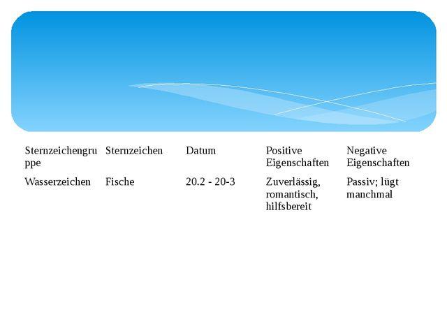 Sternzeichengruppe Sternzeichen Datum Positive Eigenschaften Negative Eigens...