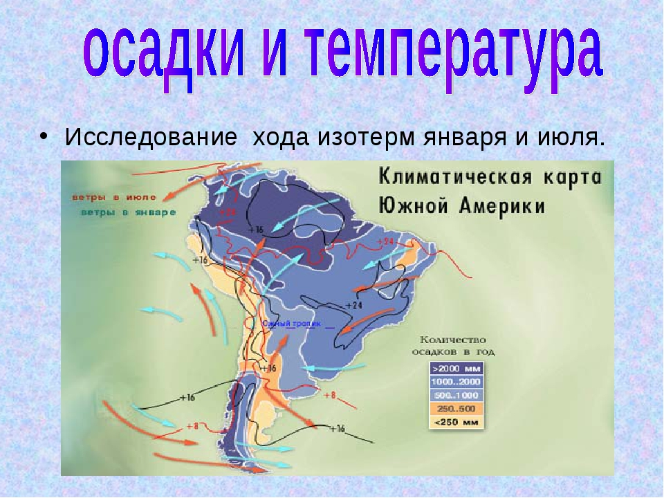 Исследование хода изотерм января и июля.