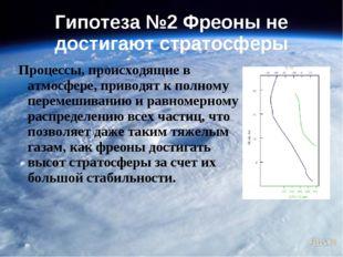 Гипотеза №2 Фреоны не достигают стратосферы Процессы, происходящие в атмосфер