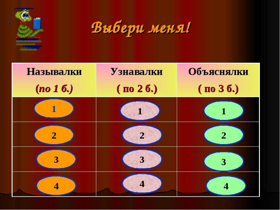 Выбери меня! 3 2 1 4 3 2 1 4 3 2 1 4 Называлки (по 1 б.)Узнавалки ( по 2 б.)...